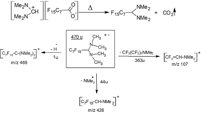 reaction of PFOA